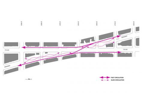 Pedestrian Circulation Diagram by Snøhetta